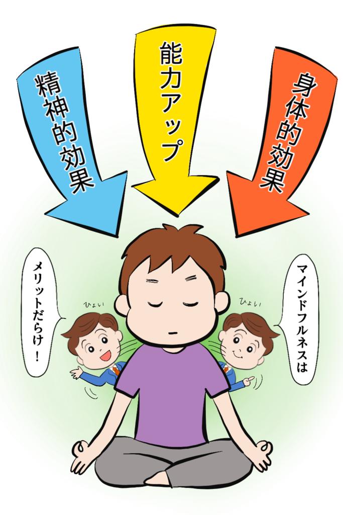 マインドフルネスストレス軽減法による3つの効果